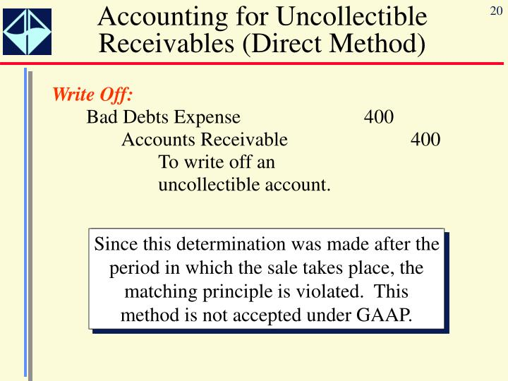 Accounting for Uncollectible Receivables (Direct Method)