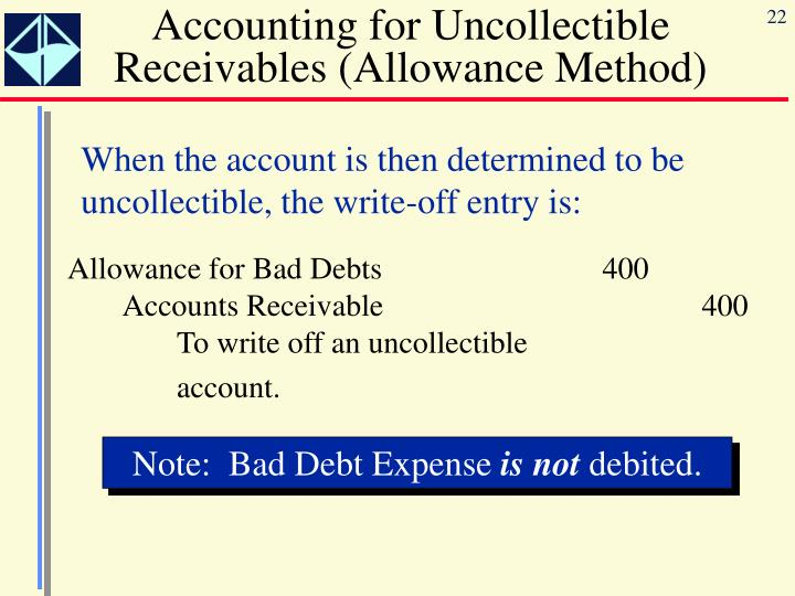 Accounting for Uncollectible Receivables (Allowance Method)