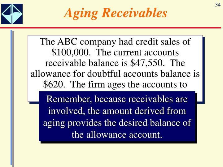 Aging Receivables