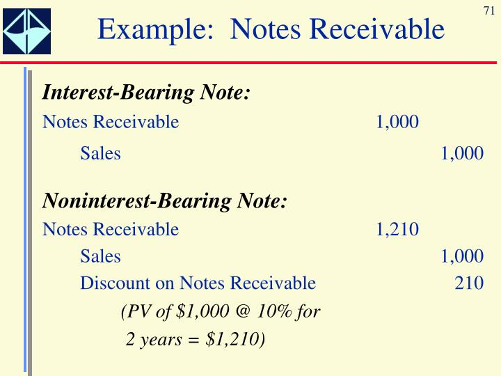 Example:  Notes Receivable