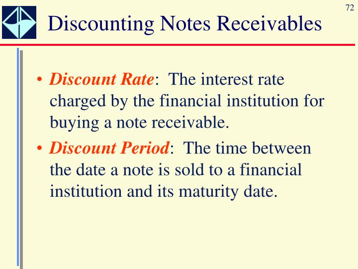 Discounting Notes Receivables