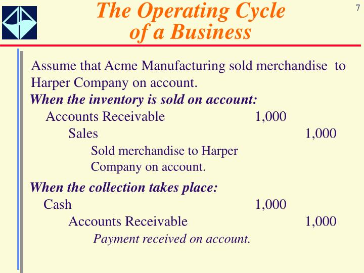 The Operating Cycle