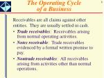 the operating cycle of a business2