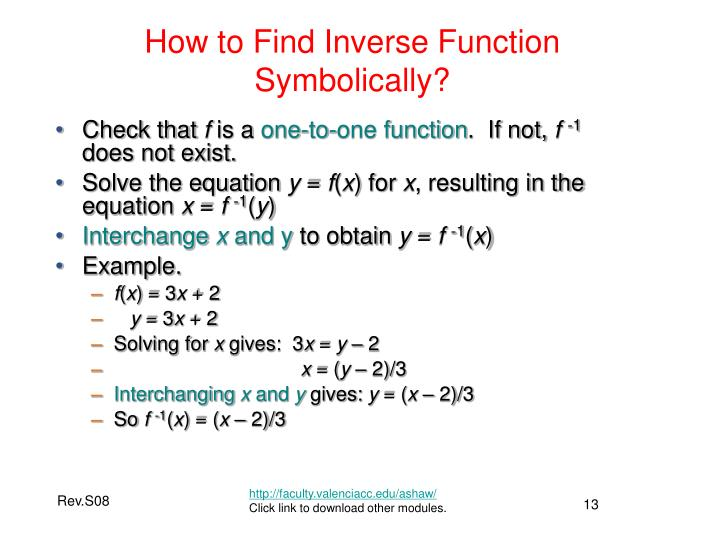 How to Find Inverse Function Symbolically?