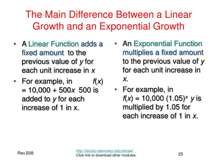 The Main Difference Between a Linear Growth and an Exponential Growth