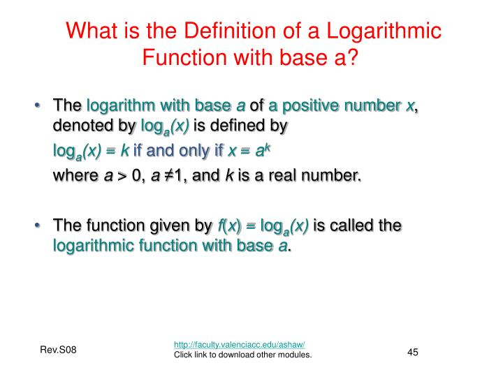 What is the Definition of a Logarithmic Function with base a?
