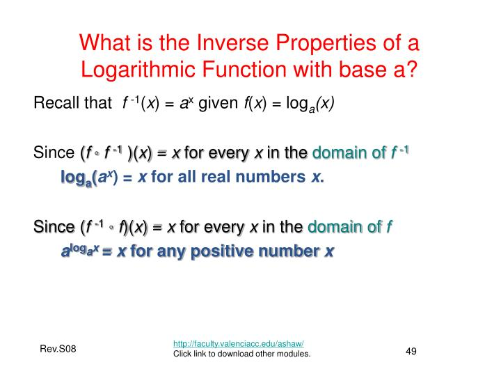 What is the Inverse Properties of a Logarithmic Function with base a?