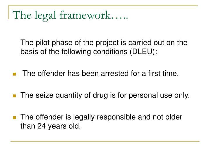 The legal framework…..