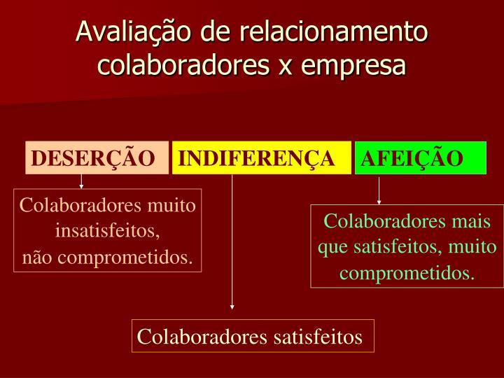 Avaliação de relacionamento colaboradores x empresa