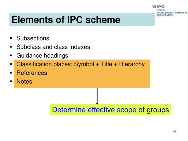 Elements of IPC scheme