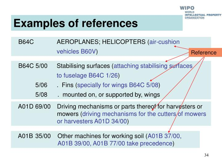 Examples of references