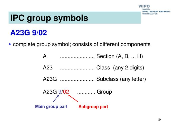 Main group part