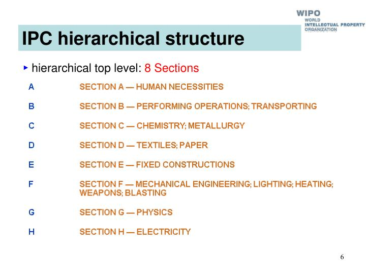 IPC hierarchical structure