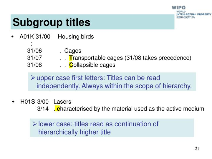 Subgroup titles