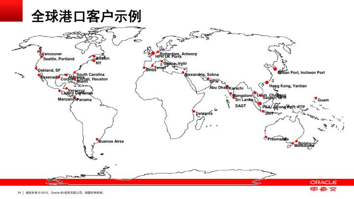 全球港口客户示例