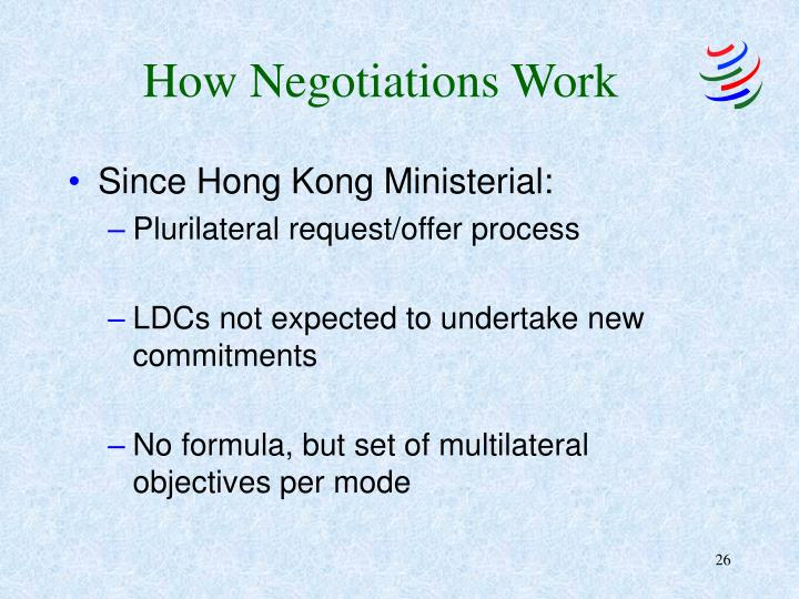 How Negotiations Work