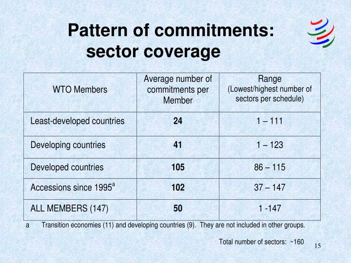 Pattern of commitments: sector coverage