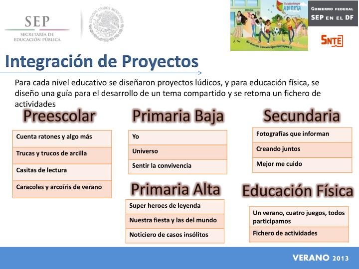 Integración de Proyectos
