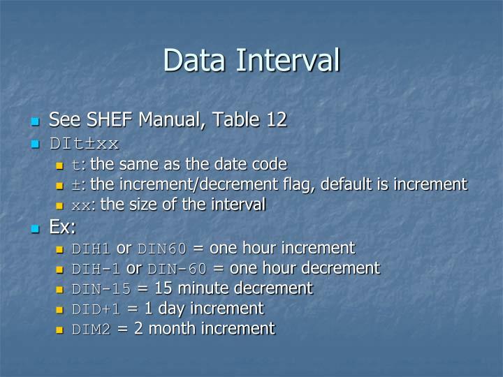 Data Interval