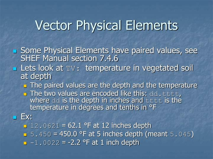 Vector Physical Elements