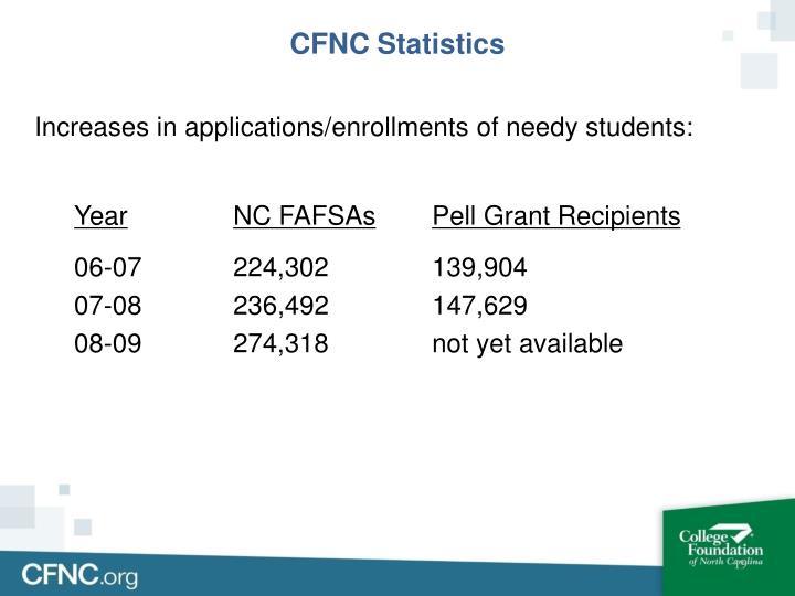 CFNC Statistics