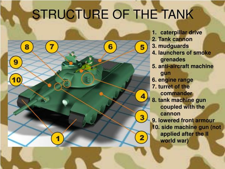 Structure of the tank