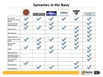 symantec in the navy1