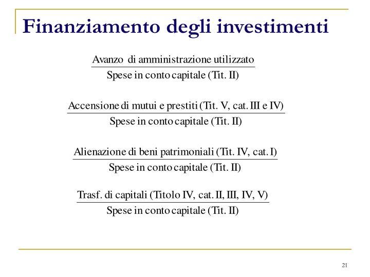 Finanziamento degli investimenti