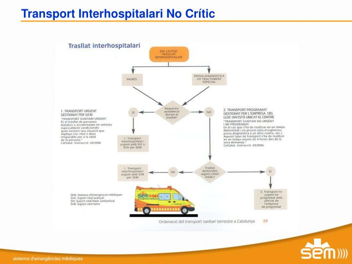 Transport Interhospitalari No Crític