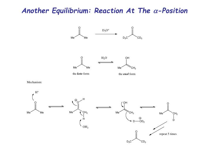 Another Equilibrium: Reaction At The