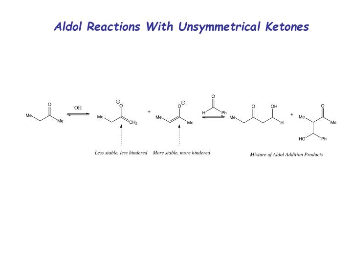 Aldol Reactions With Unsymmetrical Ketones
