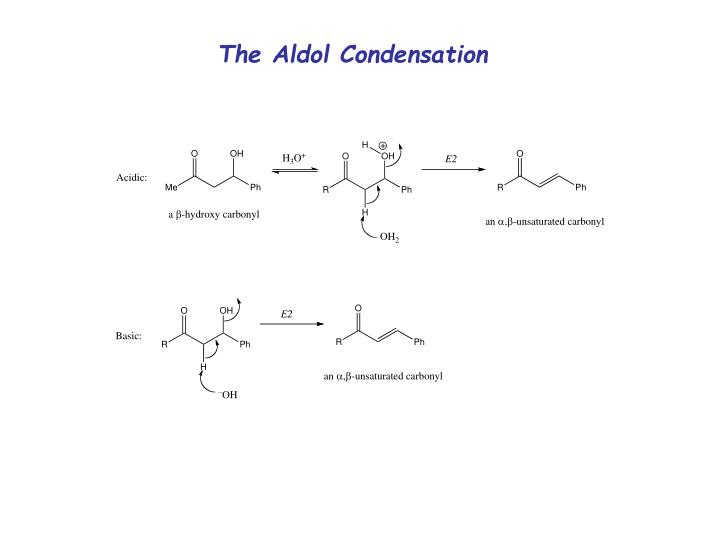 The Aldol Condensation