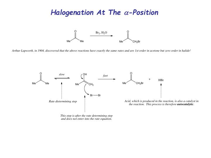 Halogenation At The