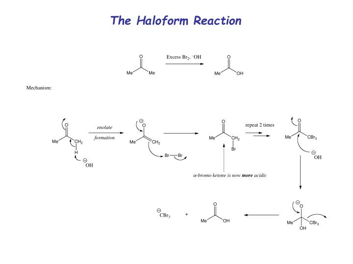 The Haloform Reaction