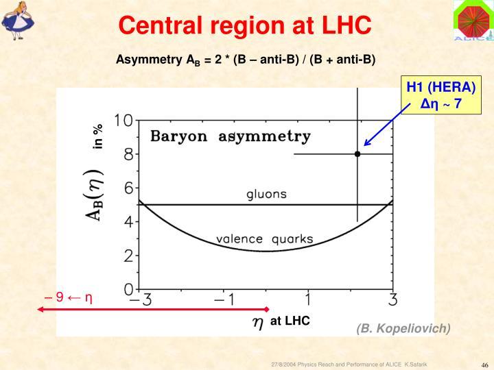 Central region at LHC