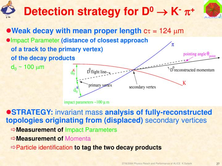 Detection strategy for D