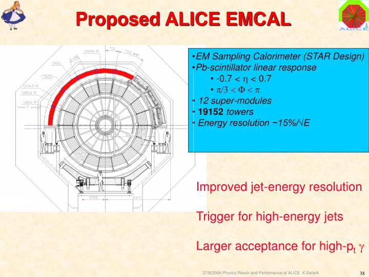 Proposed ALICE EMCAL