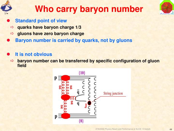 Who carry baryon number