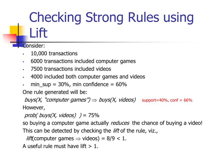 Checking Strong Rules using Lift