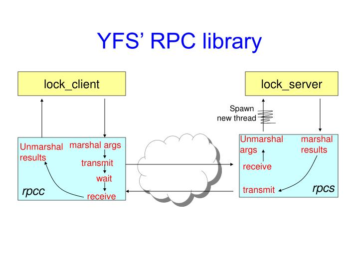 YFS' RPC library