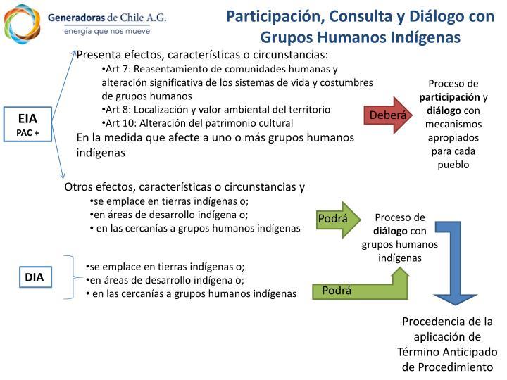 Participación, Consulta y Diálogo con Grupos Humanos Indígenas