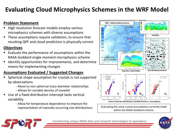 Evaluating Cloud Microphysics Schemes in the WRF