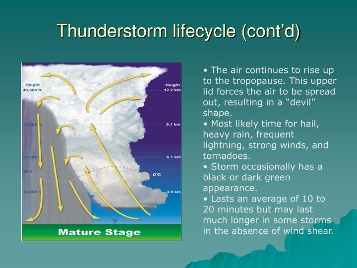 Thunderstorm lifecycle (cont'd)