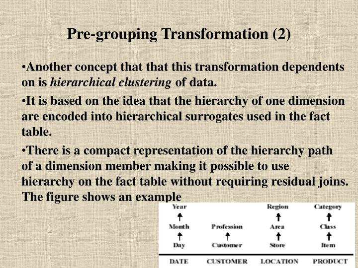 Pre-grouping Transformation (2)