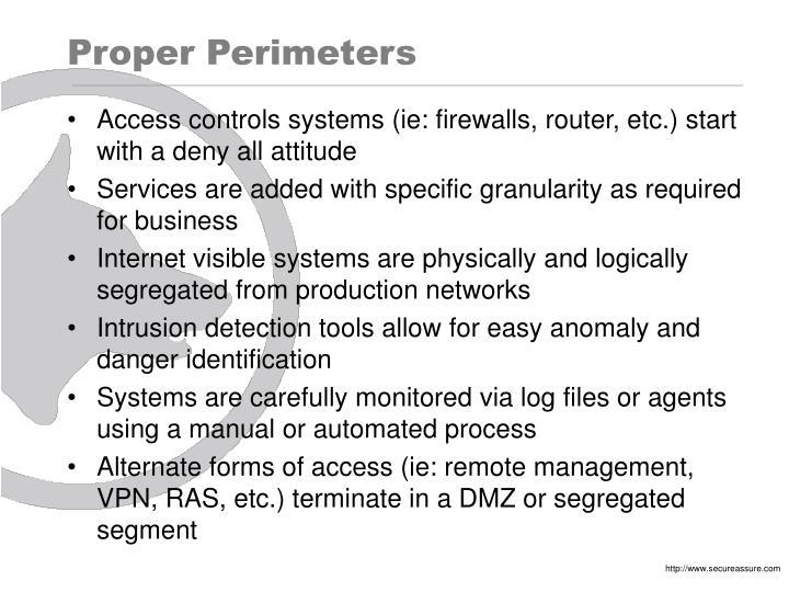 Proper Perimeters