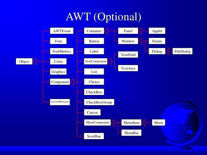 AWT (Optional)