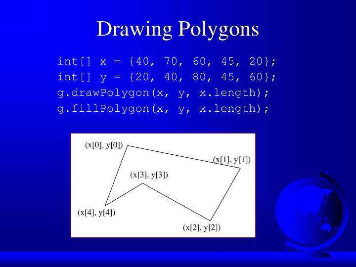 Drawing Polygons