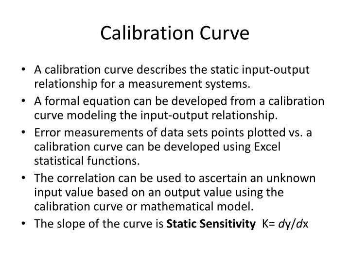 Calibration Curve