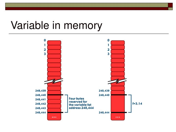 Variable in memory