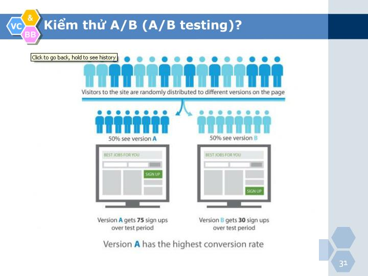 Kiểm thử A/B (A/B testing)?